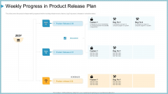 weekly progress in product release plan ppt infographic template graphic tips pdf