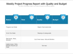 Weekly Project Progress Report With Quality And Budget Ppt PowerPoint Presentation File Samples PDF