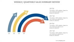 Weekly Quarterly Sales Summary Review Ppt PowerPoint Presentation Templates
