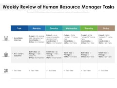 Weekly Review Of Human Resource Manager Tasks Ppt PowerPoint Presentation Portfolio Templates PDF