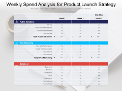 Weekly Spend Analysis For Product Launch Strategy Ppt PowerPoint Presentation Icon Example PDF