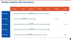 Weekly Timeline With Task Name Diagrams PDF