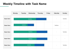 Weekly Timeline With Task Name Ppt PowerPoint Presentation Ideas Graphics Design