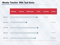 Weekly Timeline With Task Name Ppt PowerPoint Presentation Portfolio Deck