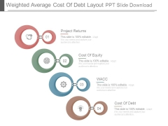 Weighted Average Cost Of Debt Layout Ppt Slide Download