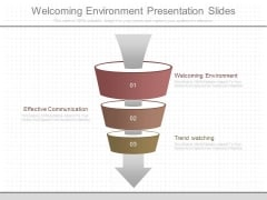 Welcoming Environment Presentation Slides