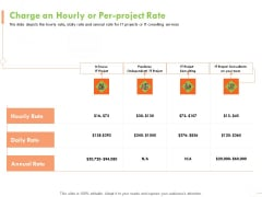 Welfare Work Value Charge An Hourly Or Per Project Rate Ppt Portfolio Images PDF
