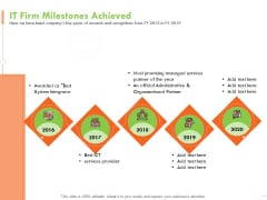 Welfare Work Value IT Firm Milestones Achieved Ppt Ideas Objects PDF