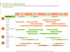 Welfare Work Value IT Service Roadmap Ppt Infographics Templates PDF