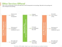 Welfare Work Value Other Services Offered Ppt Icon Samples PDF