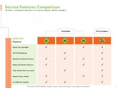 Welfare Work Value Service Features Comparison Ppt Outline Themes PDF