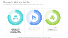 Well Being Gymnasium Sector Corporate Wellness Statistics Background PDF