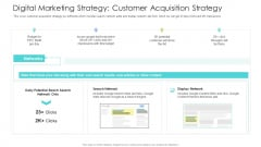 Well Being Gymnasium Sector Digital Marketing Strategy Customer Acquisition Strategy Ideas PDF
