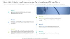 Well Being Gymnasium Sector Direct Mail Marketing Campaign For Gym Health And Fitness Clubs Elements PDF