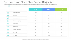 Well Being Gymnasium Sector Gym Health And Fitness Clubs Financial Projections Summary PDF