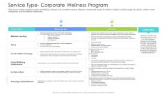 Well Being Gymnasium Sector Service Type Corporate Wellness Program Topics PDF