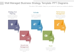 Well Managed Business Strategy Template Ppt Diagrams