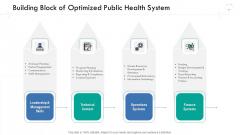 Wellness Management Building Block Of Optimized Public Health System Elements PDF