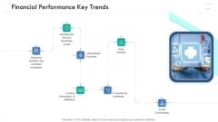 Wellness Management Financial Performance Key Trends Ppt Icon Structure PDF