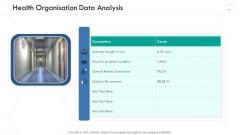 Wellness Management Health Organisation Data Analysis Ppt Outline Portrait PDF