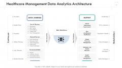Wellness Management Healthcare Management Data Analytics Architecture Infographics PDF