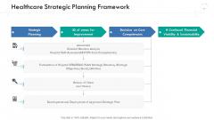 Wellness Management Healthcare Strategic Planning Framework Ppt Ideas Graphics PDF