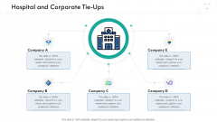 Wellness Management Hospital And Corporate Tie Ups Ppt Outline Graphics Template PDF