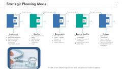 Wellness Management Strategic Planning Model Ppt File Templates PDF