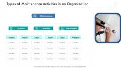 Wellness Management Types Of Maintenance Activities In An Organization Summary PDF