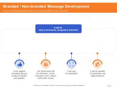 Wellness Program Promotion Branded Non Branded Message Development Ppt PowerPoint Presentation Portfolio Show PDF
