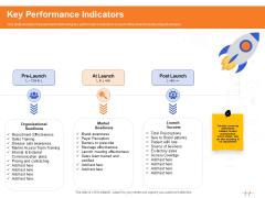 Wellness Program Promotion Key Performance Indicators Ppt PowerPoint Presentation Infographics Inspiration PDF