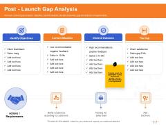 Wellness Program Promotion Post Launch Gap Analysis Ppt PowerPoint Presentation Icon Maker PDF