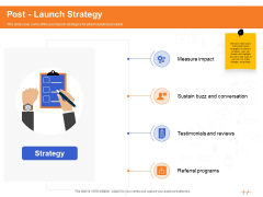 Wellness Program Promotion Post Launch Strategy Ppt PowerPoint Presentation Gallery Ideas PDF