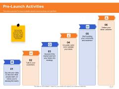 Wellness Program Promotion Pre Launch Activities Ppt PowerPoint Presentation Pictures Designs Download PDF