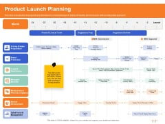 Wellness Program Promotion Product Launch Planning Ppt PowerPoint Presentation Slides Information PDF