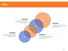Wellness Program Promotion Venn Ppt PowerPoint Presentation Slides PDF
