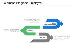 Wellness Programs Employee Ppt PowerPoint Presentation Portfolio Layout Ideas Cpb