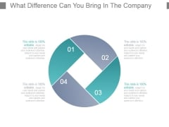 What Difference Can You Bring In The Company Powerpoint Slide Design Ideas
