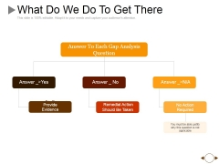 What Do We Do To Get There Ppt PowerPoint Presentation Model Portrait