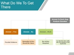 What Do We To Get There Ppt PowerPoint Presentation Infographics Grid