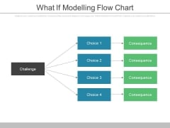What If Modelling Flow Chart Ppt Slides
