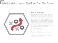 What If Modelling Hexagon Chart Powerpoint Slide Graphics