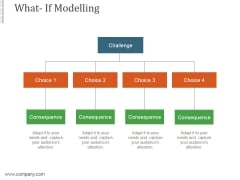 What If Modelling Ppt PowerPoint Presentation Gallery