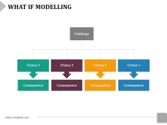 What If Modelling Ppt Powerpoint Presentation Show Ideas