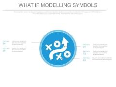 What If Modelling Symbols Ppt Slides