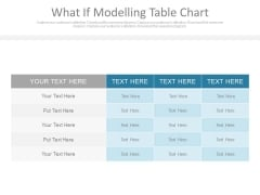 What If Modelling Table Chart Ppt Slides