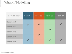 What If Modelling Template9 Ppt PowerPoint Presentation Summary
