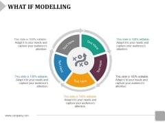 What If Modelling Template 1 Ppt Powerpoint Presentation Gallery Graphics