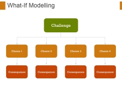 What If Modelling Template 1 Ppt PowerPoint Presentation Outline Show