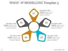 What If Modelling Template 3 Ppt PowerPoint Presentation Samples